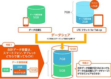 au_datashare.jpg