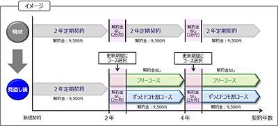 d_freeplan.jpg
