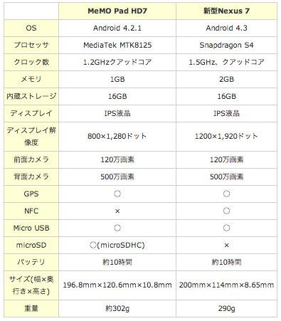 n7_MeMO.jpg